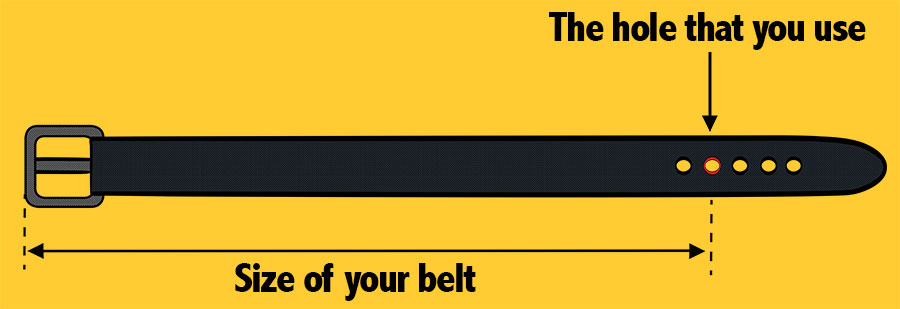 choose a belt when you are a man