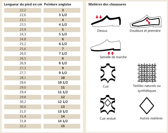 guide-chaussures