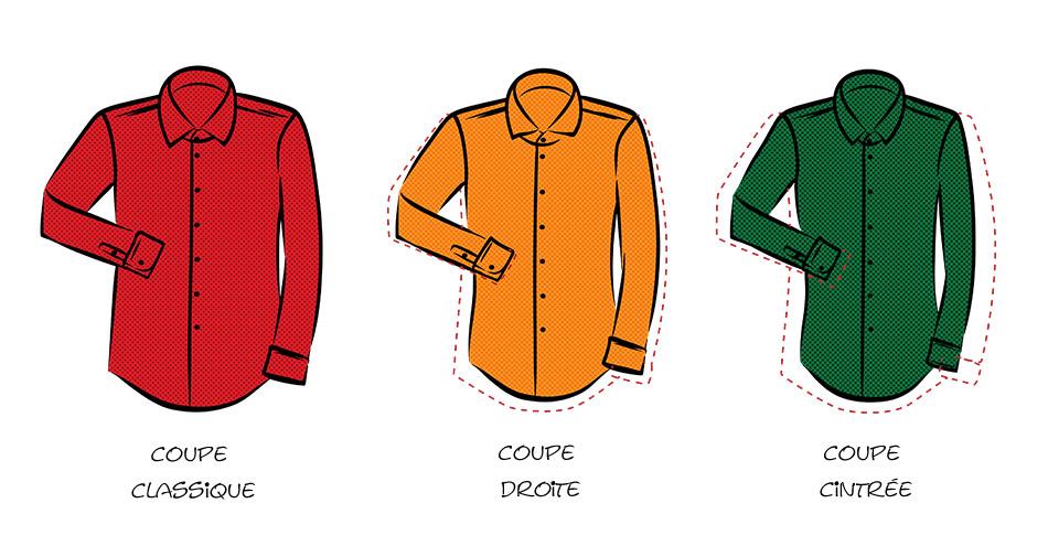 Comment choisir une chemise homme selon sa morphologie ?