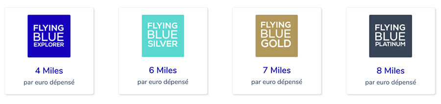bareme gain miles air france flying blue